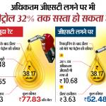 मोदी सरकार के 4 साल में क्रूड 31 डॉलर सस्ता, लेकिन पेट्रोल 6 रु महंगा, GST लगा तो 25 रु तक घटेंगे दाम